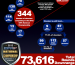 Infographic: IDPA Nationals By The Numbers